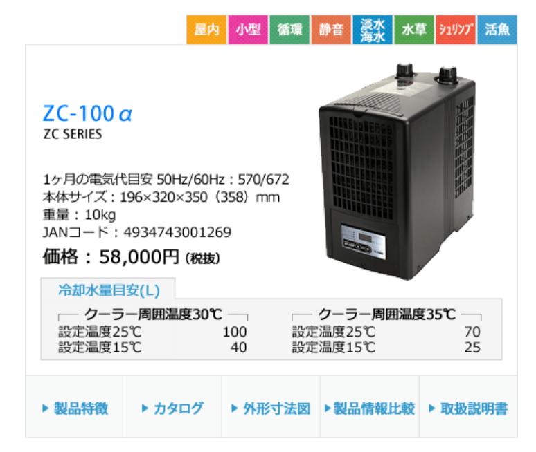ゼンスイ ZCシリーズ