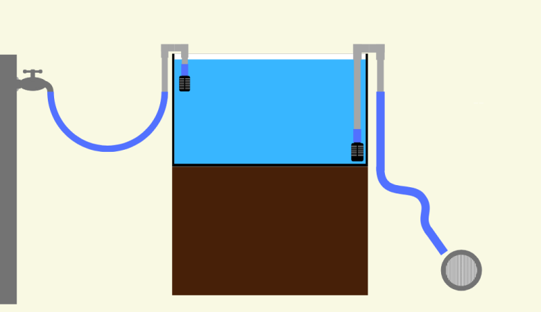 換水を効率化